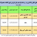 اخرین اخبار ثبت نام ایران خودرو 1400